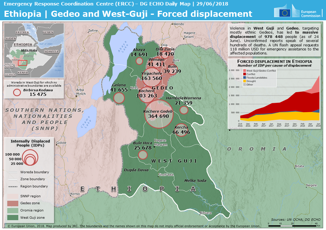 ECDM_20180629_Ethiopia_Forced-displacement.png
