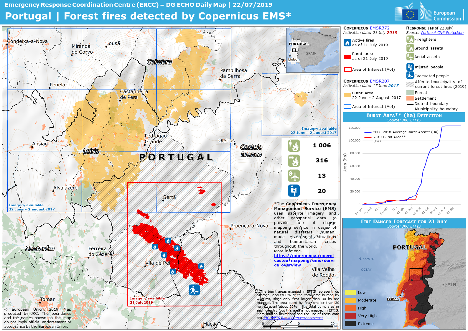 ECDM_20190722_Portugal_Forest-Fires.png