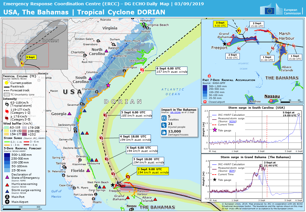 GDACS - Global Disaster Alerting Coordination System